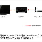 HDMIケーブルのARC(Audio Return Channel)機能とは?